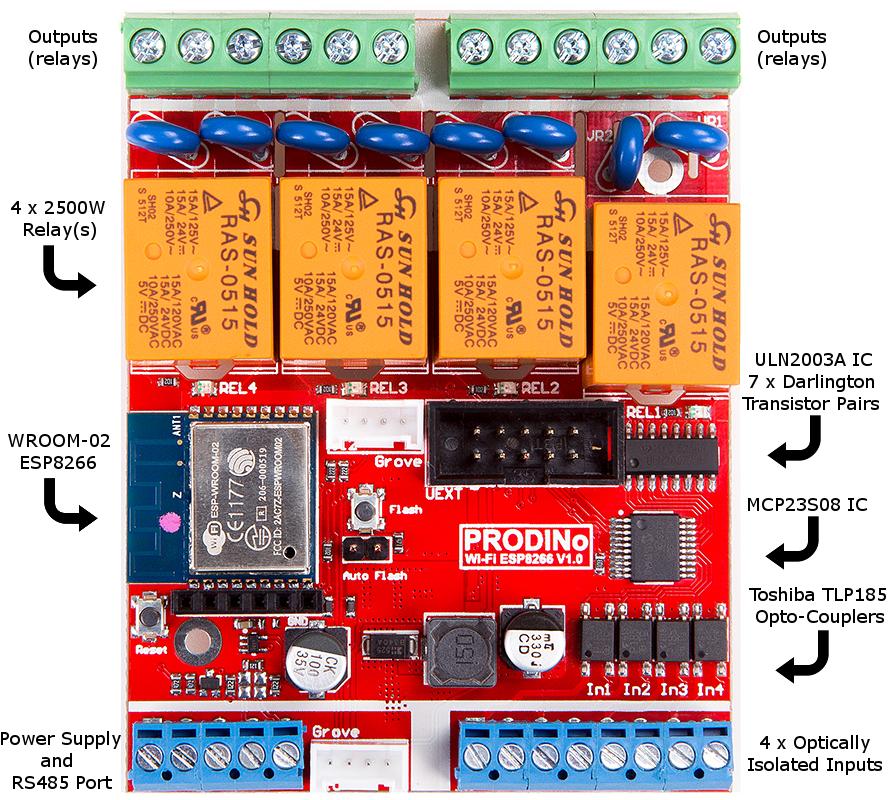 PRODINo WROOM-02 Module Board (Front)